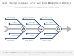 Retail Planning Template Powerpoint Slide Background Designs