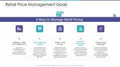 Retail Price Management Goals Ppt Professional Gridlines PDF
