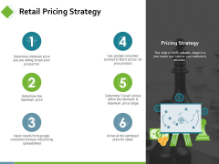 Retail Pricing Strategy Ppt PowerPoint Presentation Outline Gridlines