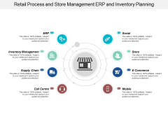 Retail Process And Store Management Erp And Inventory Planning Ppt Powerpoint Presentation Ideas Microsoft