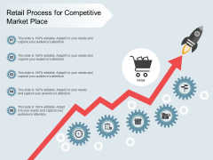 Retail Process For Competitive Market Place Ppt Powerpoint Presentation Icon Layouts