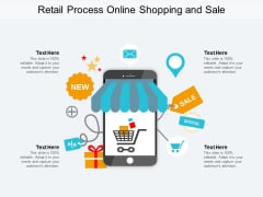 Retail Process Online Shopping And Sale Ppt Powerpoint Presentation Rules