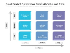 Retail Product Optimization Chart With Value And Price Ppt PowerPoint Presentation Icon Background Images PDF