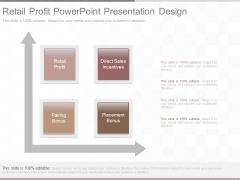 Retail Profit Powerpoint Presentation Design