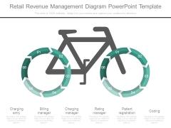 Retail Revenue Management Diagram Powerpoint Template
