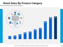 Retail Sales By Product Category Icons Ppt PowerPoint Presentation Pictures Layout Ideas