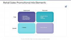 Retail Sales Promotional Mix Elements Ppt Pictures File Formats PDF