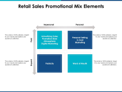Retail Sales Promotional Mix Elements Ppt Powerpoint Presentation Infographics Grid