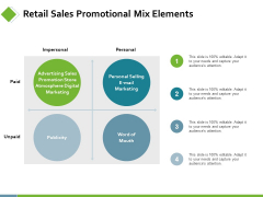 Retail Sales Promotional Mix Elements Ppt PowerPoint Presentation Layouts Vector