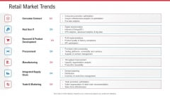 Retail Sector Analysis Retail Market Trends Ppt Professional Graphics PDF