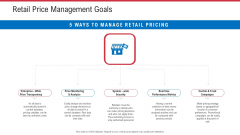 Retail Sector Analysis Retail Price Management Goals Ppt Model Influencers PDF