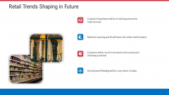Retail Sector Analysis Retail Trends Shaping In Future Ppt Professional Icon PDF