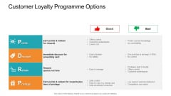 Retail Sector Introduction Customer Loyalty Programme Options Themes PDF