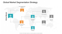 Retail Sector Introduction Global Market Segmentation Strategy Icons PDF