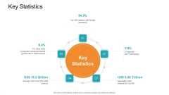 Retail Sector Introduction Key Statistics Themes PDF