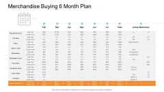 Retail Sector Introduction Merchandise Buying 6 Month Plan Introduction PDF
