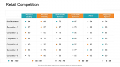 Retail Sector Introduction Retail Competition Pictures PDF