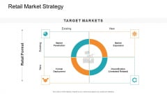 Retail Sector Introduction Retail Market Strategy Background PDF