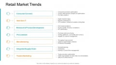 Retail Sector Introduction Retail Market Trends Rules PDF