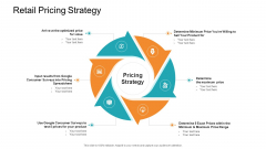 Retail Sector Introduction Retail Pricing Strategy Guidelines PDF