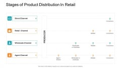 Retail Sector Introduction Stages Of Product Distribution In Retail Brochure PDF