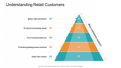 Retail Sector Introduction Understanding Retail Customers Diagrams PDF
