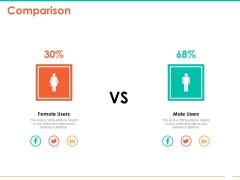 Retail Space Comparison Ppt Background Images PDF