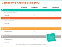 Retail Space Competitive Analysis Using SWOT Ppt Gallery Influencers PDF