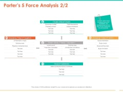Retail Space Porters 5 Force Analysis Ppt File Templates PDF