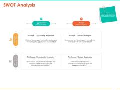 Retail Space SWOT Analysis Ppt Professional Slide PDF