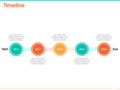 Retail Space Timeline Ppt Summary Outfit PDF