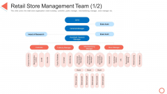 Retail Store Management Team Credit STP Approaches In Retail Marketing Structure PDF