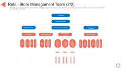 Retail Store Management Team Merchandising STP Approaches In Retail Marketing Icons PDF