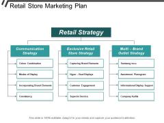 Retail Store Marketing Plan Ppt PowerPoint Presentation Layouts Inspiration