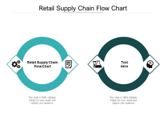 Retail Supply Chain Flow Chart Ppt PowerPoint Presentation Slides Pictures Cpb Pdf