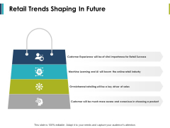 Retail Trends Shaping In Future Ppt PowerPoint Presentation File Gallery