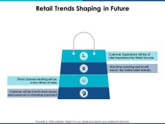 Retail Trends Shaping In Future Ppt Powerpoint Presentation Inspiration Example