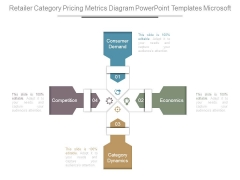 Retailer Category Pricing Metrics Diagram Powerpoint Templates Microsoft