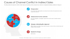 Retailer Channel Partner Boot Camp Causes Of Channel Conflict In Indirect Sales Themes PDF