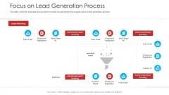 Retailer Channel Partner Boot Camp Focus On Lead Generation Process Formats PDF