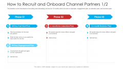 Retailer Channel Partner Boot Camp How To Recruit And Onboard Channel Partners Plan Download PDF