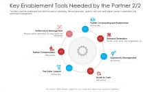 Retailer Channel Partner Boot Camp Key Enablement Tools Needed By The Partner Sales Elements PDF