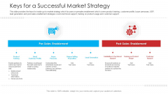 Retailer Channel Partner Boot Camp Keys For A Successful Market Strategy Inspiration PDF