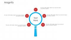 Retailer Channel Partner Boot Camp Magnify Ppt Outline Background Images PDF
