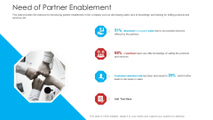 Retailer Channel Partner Boot Camp Need Of Partner Enablement Rules PDF