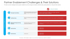 Retailer Channel Partner Boot Camp Partner Enablement Challenges And Their Solutions Themes PDF
