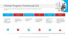 Retailer Channel Partner Boot Camp Partner Program Framework Plan Portrait PDF