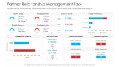Retailer Channel Partner Boot Camp Partner Relationship Management Tool Professional PDF