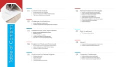 Retailer Channel Partner Boot Camp Table Of Contents Ppt Outline Designs Download PDF