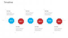 Retailer Channel Partner Boot Camp Timeline Ppt Inspiration Templates PDF